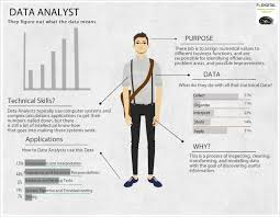 data analyst job infographics data analyst