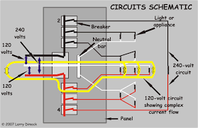 your home electrical system explained Breaker Panel Wiring Diagram home wiring circuit schematic diagram circuit breaker panel wiring diagram