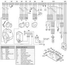 avanta combi and system installation manual