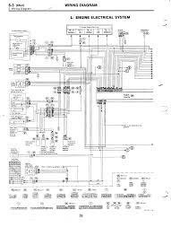 subaru wiring schematic subaru wiring diagrams online