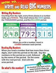 writing large numbers in essays   homework for you  writing large numbers in essays   image