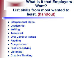 character education ethical choices national organization  what is it that employers want list skills from most wanted to least