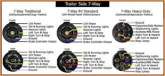 trailer wiring kit 7 pin trailer image wiring diagram trailer wiring kit for jeep liberty wiring diagram schematics on trailer wiring kit 7 pin