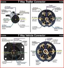 wiring diagram 7 pin trailer plug wiring diagram and schematic ford f250 7 pin trailer wiring diagram diagrams and