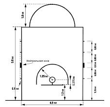 Официальные правила <b>баскетбола</b> 2018