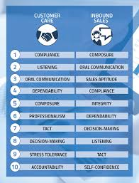 core competencies beware adding s duties to support roles core competencies for s and customer support roles