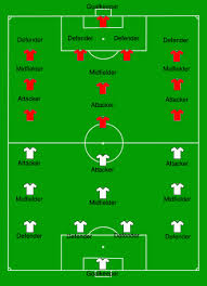diagram of players positions for soccer on a soccer field        animated football field  v soccer field diagrams