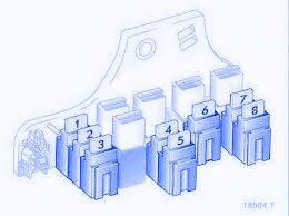 vauxhall astra mk5 kick 2006 panel fuse box block circuit breaker vauxhall astra mk5 kick 2006 panel fuse box block circuit breaker diagram