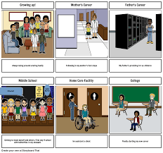 finding who i am storyboard by karengreen choose how to print this storyboard