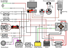yamaha wiring diagrams here s a g2a gas schematic since there isn t one at the linked site