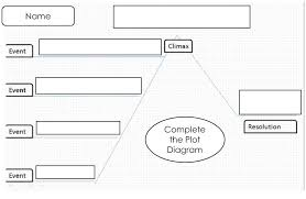 best images of map plot diagram   story elements plot diagram    story plot diagram template