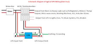 amaron inverter wiring diagram amaron image wiring ideal power solutions on amaron inverter wiring diagram