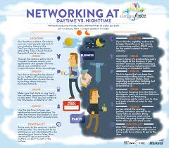 reasons why recruiters and job seekers should attend dreamforce networking strategies based on time of day