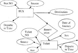 unit   vii   academic regulations for b  tech  regular n