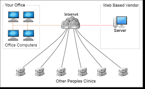 a c medical   clinic controller therapy   billingclient server based