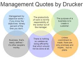 Druckers: 6 Management Quotes Applying Well For Project Managers ... via Relatably.com