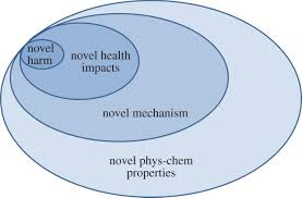 dissertation topics nanotechnology thesis paper on nanotechnology asb th ringen paper presentation on nanotechnology characterization through