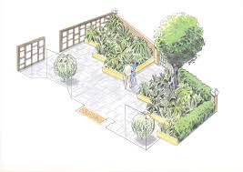 Small Picture l shaped garden design idea outdoor green landscape and garden