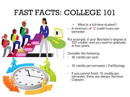 essay about school and college life  homework for you  essay about school and college life  image