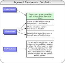 x kB png Argumentative Essay Paper Examples