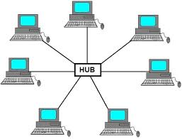 network topology and elements of network   kullabs comstar topology