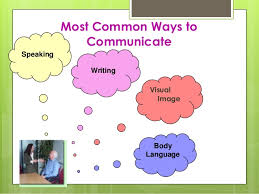 Communication Skills.drjma