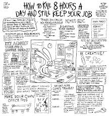 study guide to capital chapter 10 two went as follows image from matt groening cartoon called how to kill 8 hours a day and still keep