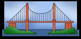 Image result for bridges clipart
