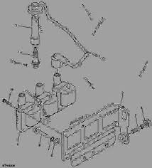john deere gator i parts diagram john image ignition coil utility vehicle john deere 825i utility vehicle on john deere gator 825i parts diagram