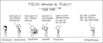 mathematical quotes