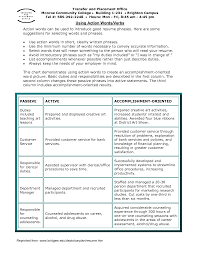 Breakupus Outstanding Awesome Resume Templates With Great Example