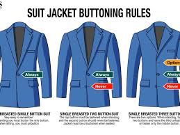 buttoning a suit jacket business insider