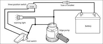 submersible pump float switch wiring diagram wiring diagram typical 2 pump float switch wiring diagram aqua technology group