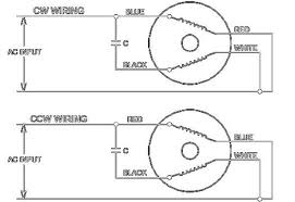 split phase motor wiring diagram images salzer drum switch wiring wire single phase ac motor diagram 3 wiring diagrams for car
