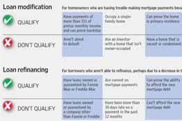 Mortgage Bailout to Aid in U S  Homeowners   WSJSee Who Qualifies and Who Doesn    t