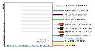 car radio wiring car image wiring diagram jvc car radio wiring diagram jvc wiring diagrams on car radio wiring