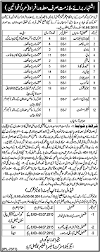 naib qasid job faisalabad education department job laboratory naib qasid job faisalabad education department job laboratory attendant