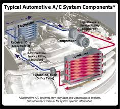 car ac parts diagram   air conditionerworld    s largest auto  s catalog   finds any    fast