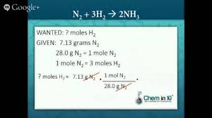 how to solve stoichiometry problems chem in online how to solve stoichiometry problems chem in 10 online chemistry tutoring