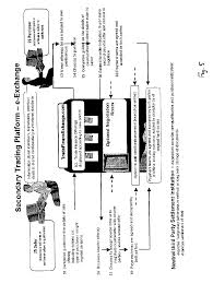 patent us forfaiting transactions patents patent drawing