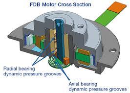 FDB Motor - MinebeaMitsumi