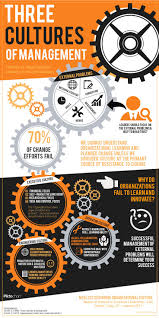 best images about company culture infographics it is very easy to work in a company when you will get well culture and