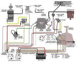 mercury wiring diagram mercury wiring diagrams 1150 mercury outboard ignition switch wiring diagram 1571705