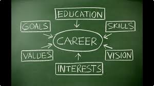 game board for career goals
