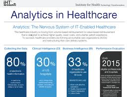 healthcare analytics is finally coming of age analytical healthcare png
