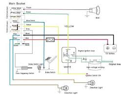 car alarm wire diagram car wiring diagrams