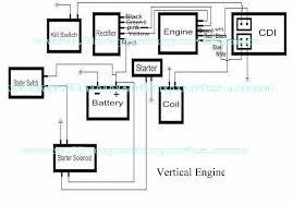 lifan wiring diagram 110 wiring diagram panther atv 110bc wiring diagram ang only 0 01 american lifan