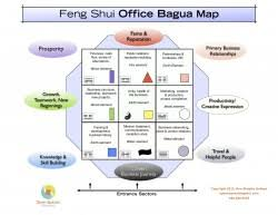 1000 images about feng shui on pinterest feng shui l shaped desk and maps basic feng shui office desk