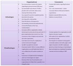 essay on merits and demerits of social networking order essay elliegillingham wordpress com advantages and disadvantages of social media