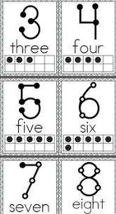 1000+ ideas about Touch Math on Pinterest | Math, Math Numbers and ...Touch Math Nameplate and Posters